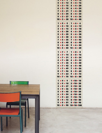 times table grid 12x12. twelve times table chart